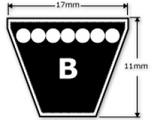 B Section V Belts